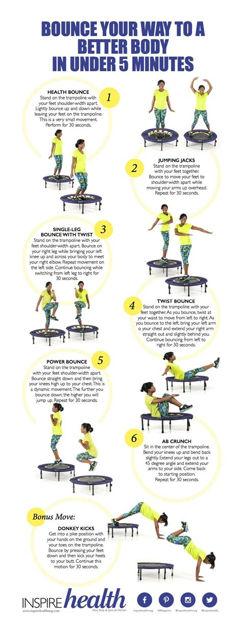 rebounding bounce your way to a better in 5 minutes health troline workout
