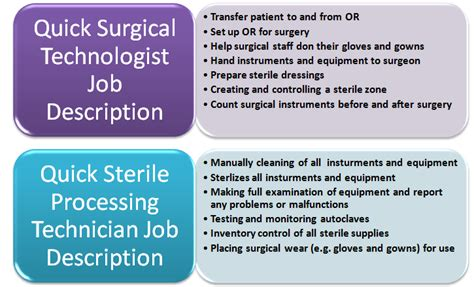 surgical tech vs sterile processing technician surgical tech