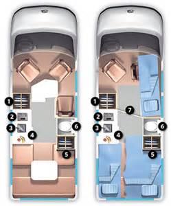 Roadtrek Floor Plans by Colonial Roadtrek Nj 2013 Roadtrek 190 Popular Chevrolet