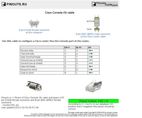 rj11 to rj45 adapter wiring diagrams wiring diagram schemes