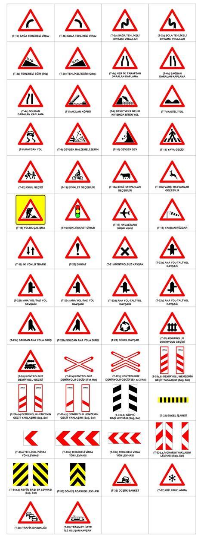 trafik isaret levhalari ve isaretlerin anlamlari
