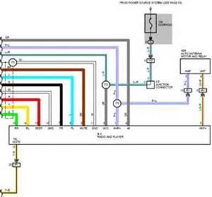 92 96 radio diagrams wiring one more time clublexus lexus forum discussion