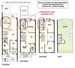 Feng Shui Kitchen Layout Interior Design Ideas