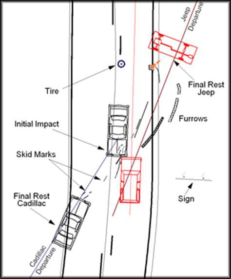 Similiar Accident Scene Diagram Keywords