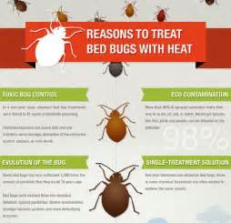 reasons to treat bed bugs with heat 1