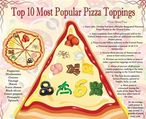 facolta scienze dell alimentazione il mondo della pizza