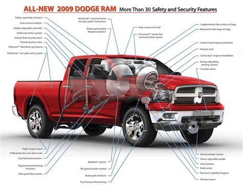 dodge truck parts diagram 2009 dodge ram news and information conceptcarz