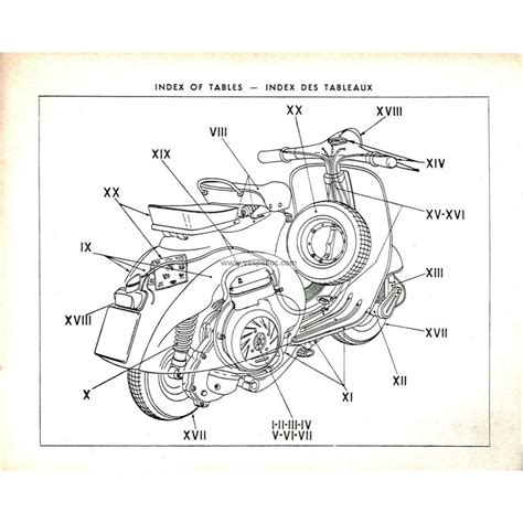 Spare Part Gl Max catalogue of spare parts scooter vespa 150 gl mod vgla1t