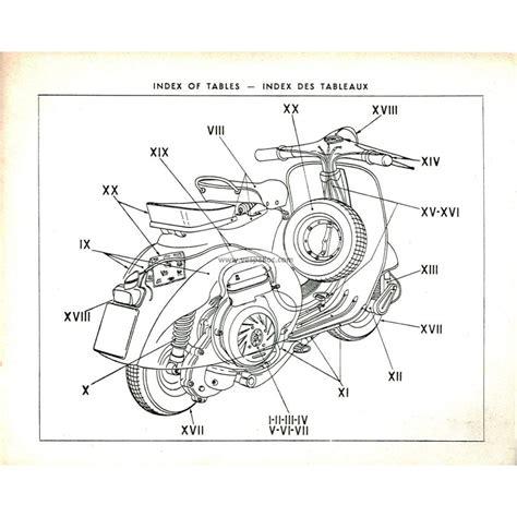 Sparepart R 150 catalogue of spare parts scooter vespa 150 gl mod vgla1t vespadoc
