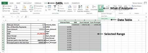 excel what if data table advanced data analysis what if analysis with data tables