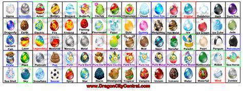 city egg lalagoen tips dan trik terlengkap city