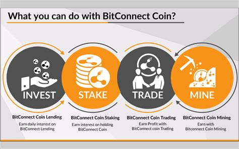 bitconnect works bitconnect pro con steemit