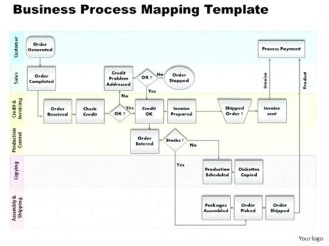 business process mapping visio creating process map in excel