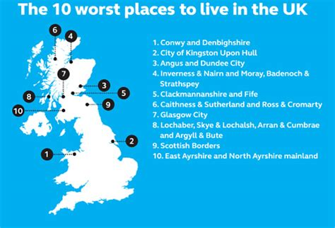 10 Worst Places To Live In America by Best Places To Live In Solihull Comes Top While Scottish