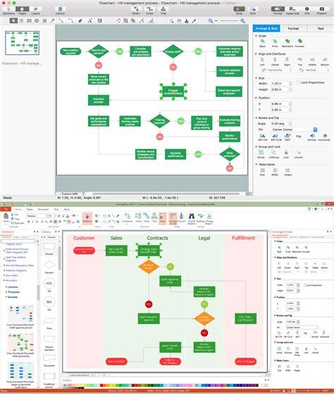 flow chart creator software flow chart diagram exles create flowcharts diagrams