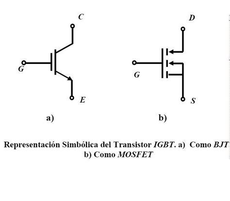 transistor igbt funcionamento automa 231 227 o criativa igbt simulando um inversor de frequ 202 ncia