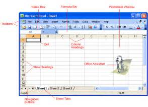 Parts Of An Excel Spreadsheet Excel 2003 Identifying Basic Parts Of The Excel Window