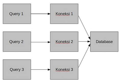 design pattern java singleton design pattern singleton dengan java contoh download