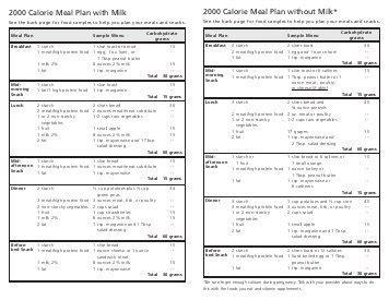 gestational diabetes food plan gestational diabetes meal plan pictures to pin on