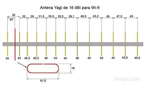 Antena Yagi Wifi planos de antenas para redes wi fi