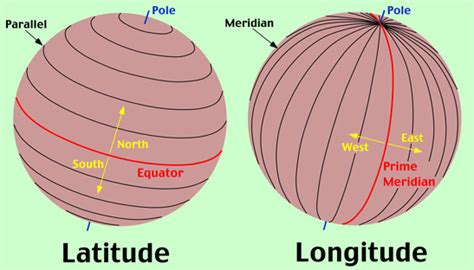 israel longitude and latitude lines through vudeevudee s geography blog location distance and