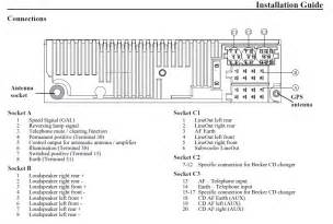 parrot ck3100 wiring diagram parrot free engine image for user manual