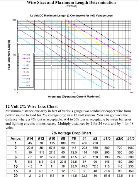 Ac For Table wiring diagram for a table l l parts diagram wiring