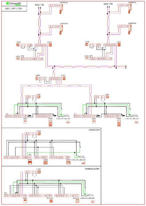 comelit wiring diagram comelit simplebus wiring diagram 32 wiring diagram images wiring diagrams gsmx co