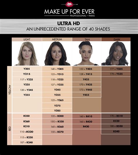 make up for ultra hd foundation color guide makeup