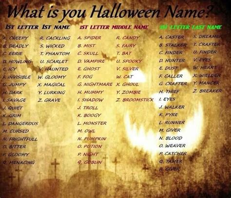 horror themes names image gallery scary names