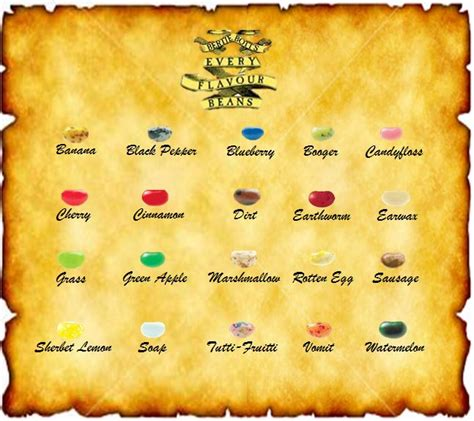 bertie botts every flavour beans template berty botts flavor chart images frompo 1