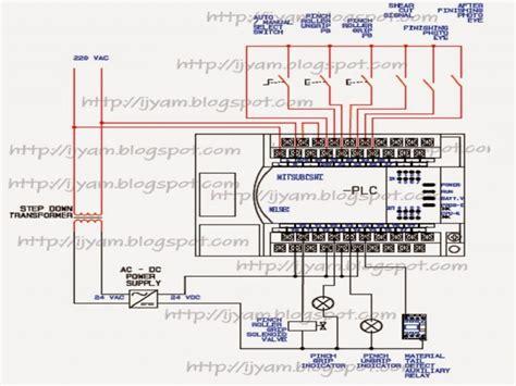 mitsubishi plc wiring diagram wiring diagram free