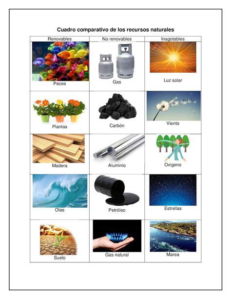 imagenes recursos naturales no renovables recursos naturales renovables no renovables e inagotables