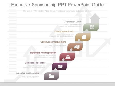 Executive Sponsorship Ppt Powerpoint Guide Powerpoint Sponsorship Ppt
