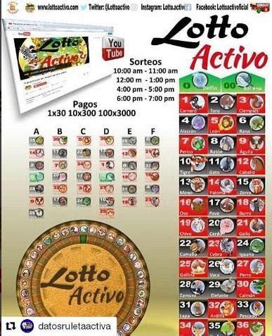 imagenes animalitos lotto activo resultados ruleta activa animalitos loteria posot class