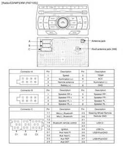 hyundai santro wiring diagram pdf santro hyundai free wiring diagrams