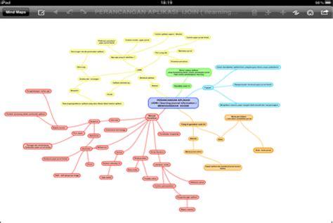 aplikasi membuat mind map online contoh jurnal perancangan aplikasi ilearning journal