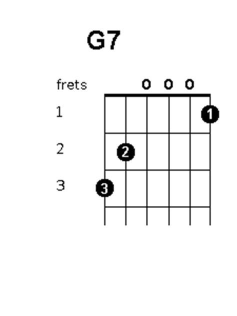 G Chord Guitar Finger