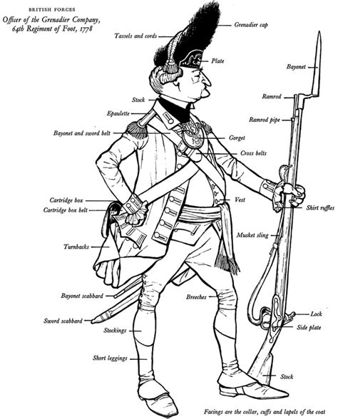 printable army uniform ruler 17 best images about british military uniforms on