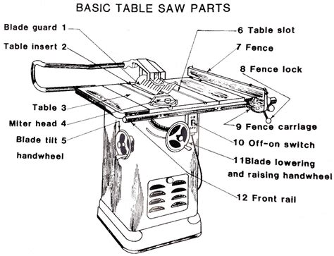 table l parts diagram milner machine diagrams