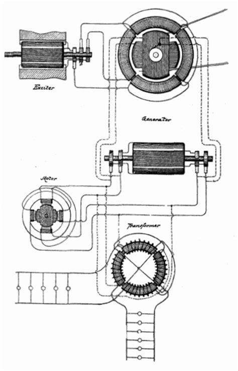 tesla generator tesla generator home energy
