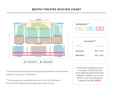 barrymore theatre seating view barrymore theater seating chart brokeasshome