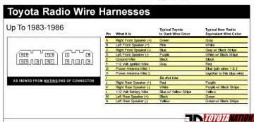 toyota yaris audio wiring diagram yaris toyota free wiring diagrams