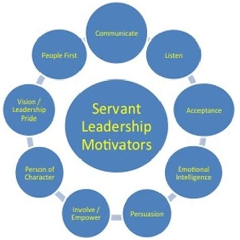 the learning of a journey toward servant leadership books 9 ways to motivate using servant leadership