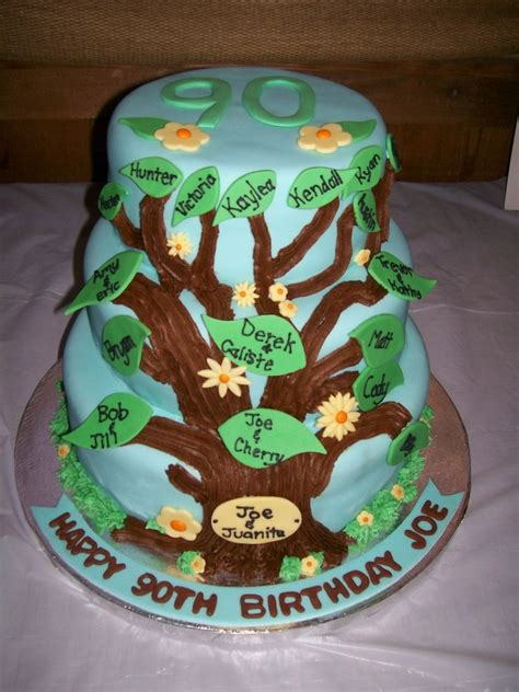 How To Decorate For A Birthday Party At Home by 90th Birthday Cakes Cake Ideas For Ninety Year Olds Part 2