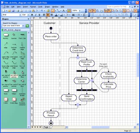 visio for uml fmc tam stencils visio shapes for the tam
