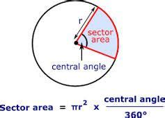 area of circle section circles only flash cards flashcards cram com