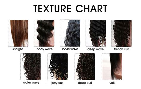 Texture Of Hair Types by Image Gallery Texture Chart