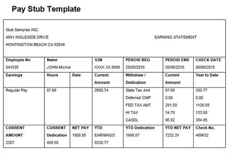 Microsoft Pay Stub Template by Free Paystub Template Madinbelgrade