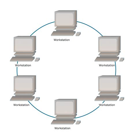 ring network topology diagram network topologies tree network topology diagram fully